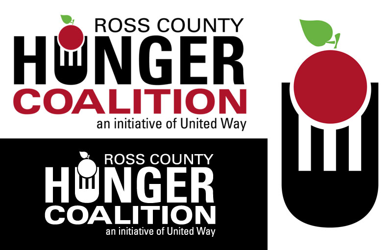 Ross County Hunger Coalition
